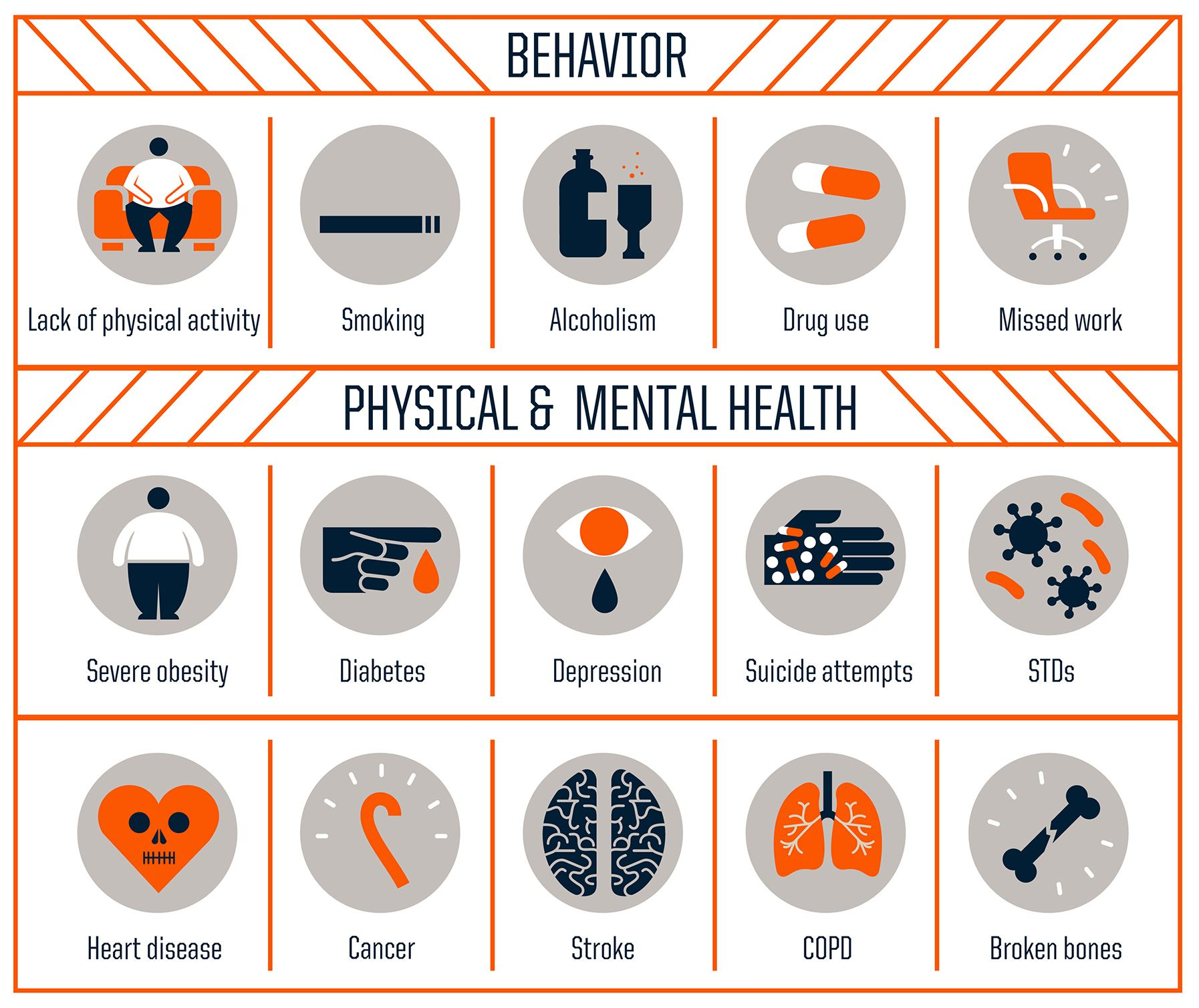 As 25 melhores ideias de Mental health quiz no Pinterest ...