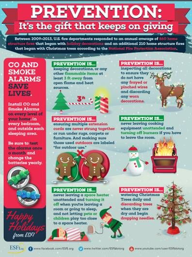 pro electrician advice holiday safety tips - Christmas Decorating Safety Tips