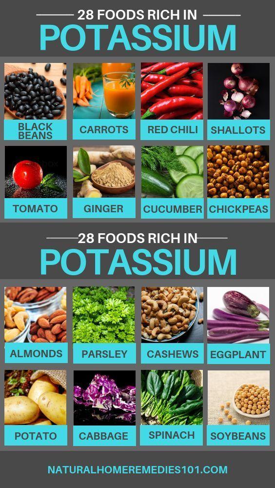 28 foods rich in potassium, potassium rich foods, foods..