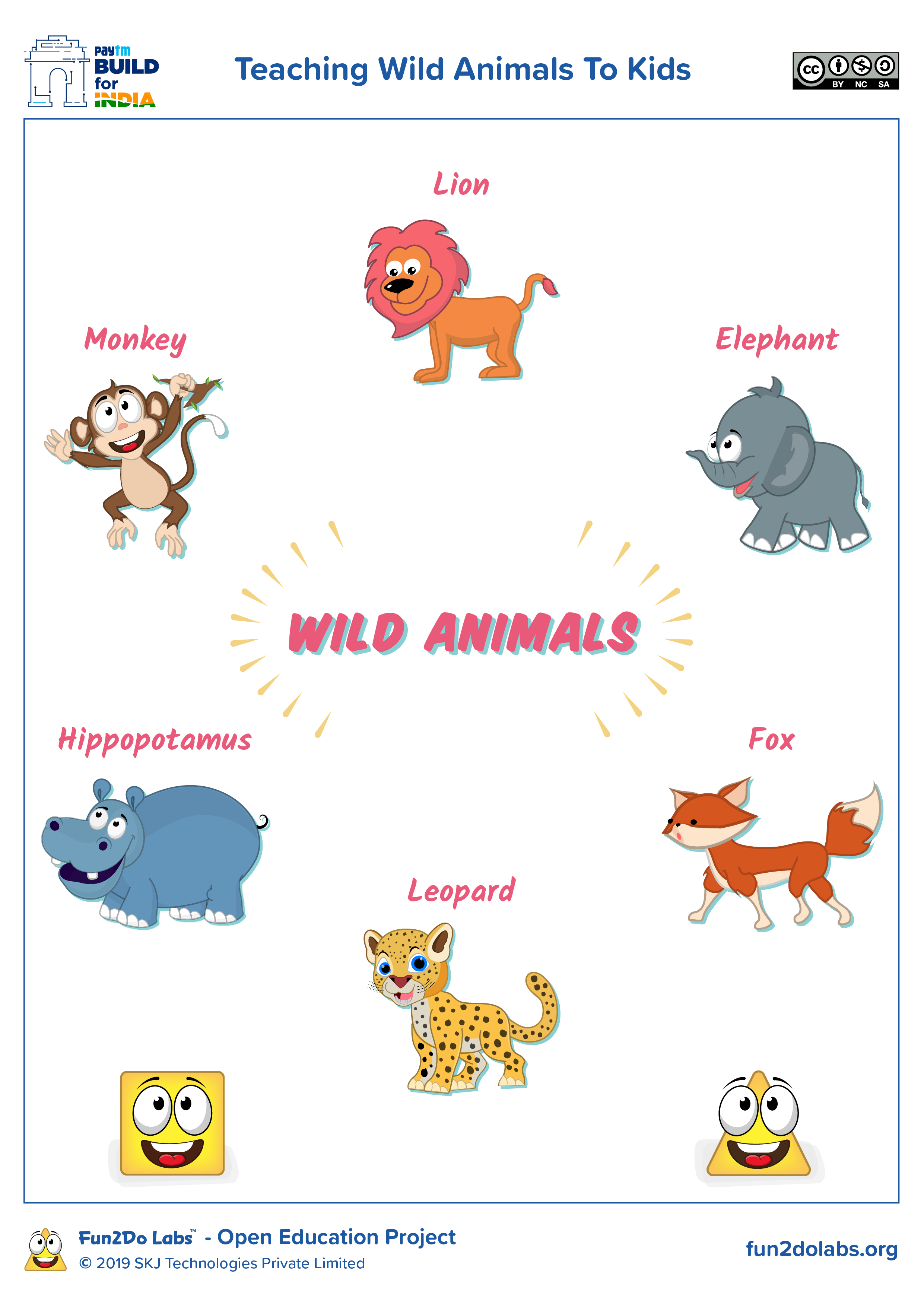 Teaching Animals To Kids