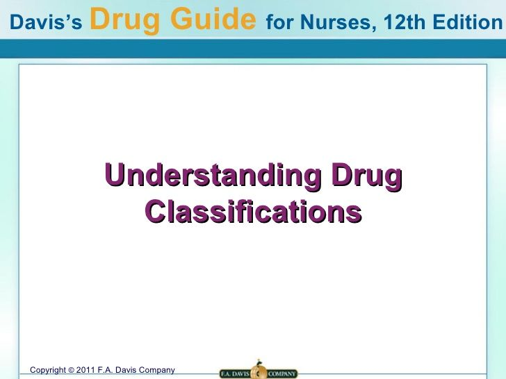 Understanding Drug Classifications  Sowk Aswb MasterS Exam