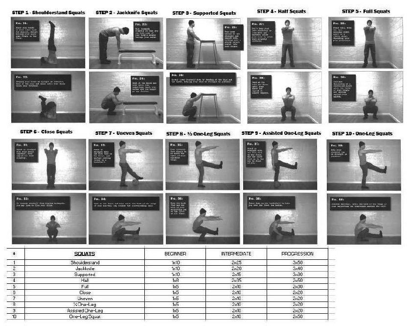 convict conditioning pdf