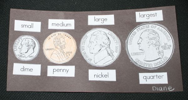 graphic relating to Large Printable Coins identify Little Medium Huge Coin Id Form Economical