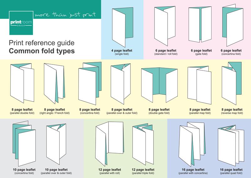 folding guide google pretraživanje grf bookbinding pinterest