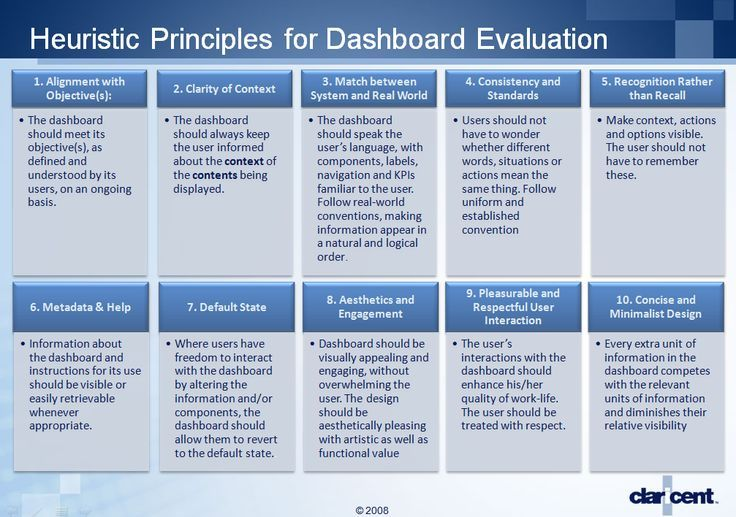 Heuristic Evaluation Example  Buscar Con Google The Ux Blog