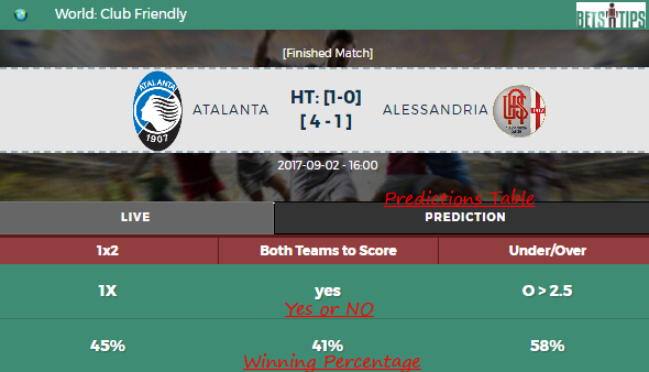 Free betting predictions, Today free soccer betting tips
