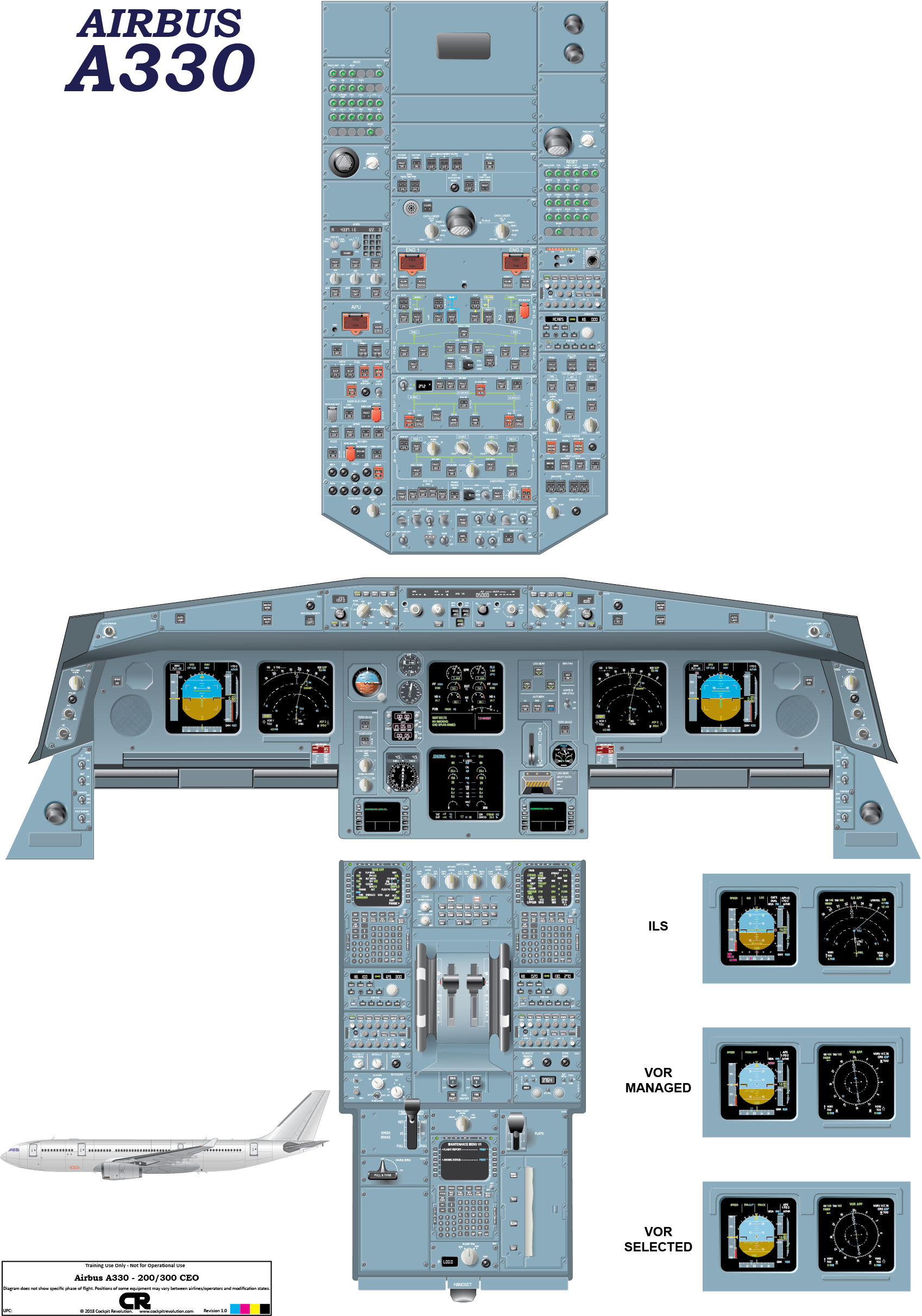 Cockpit poster of the Airbus A330 drawn from manufacturer documents