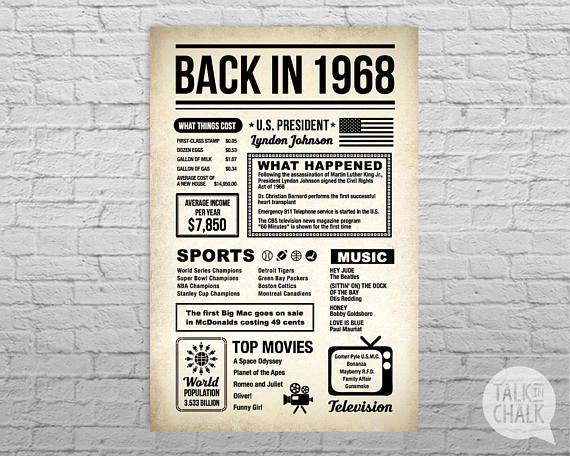 picture about Free Printable Birthday Newspaper named Back again In just 1968 Newspaper-Structure Electronic Poster, 50th Birthday
