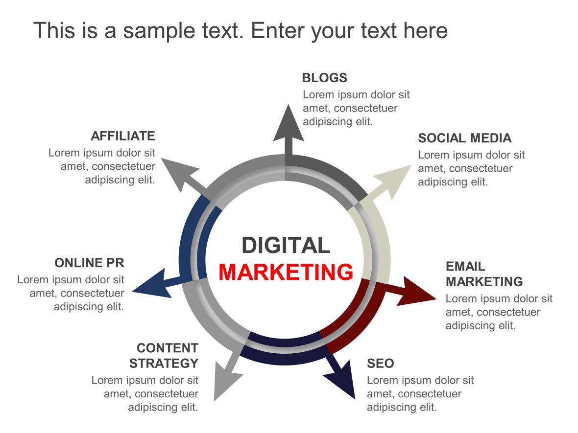 Digital Marketing Strategy Powerpoint Digital Marketing Strategy Marketing Strategy Template Digital Marketing Strategy Template