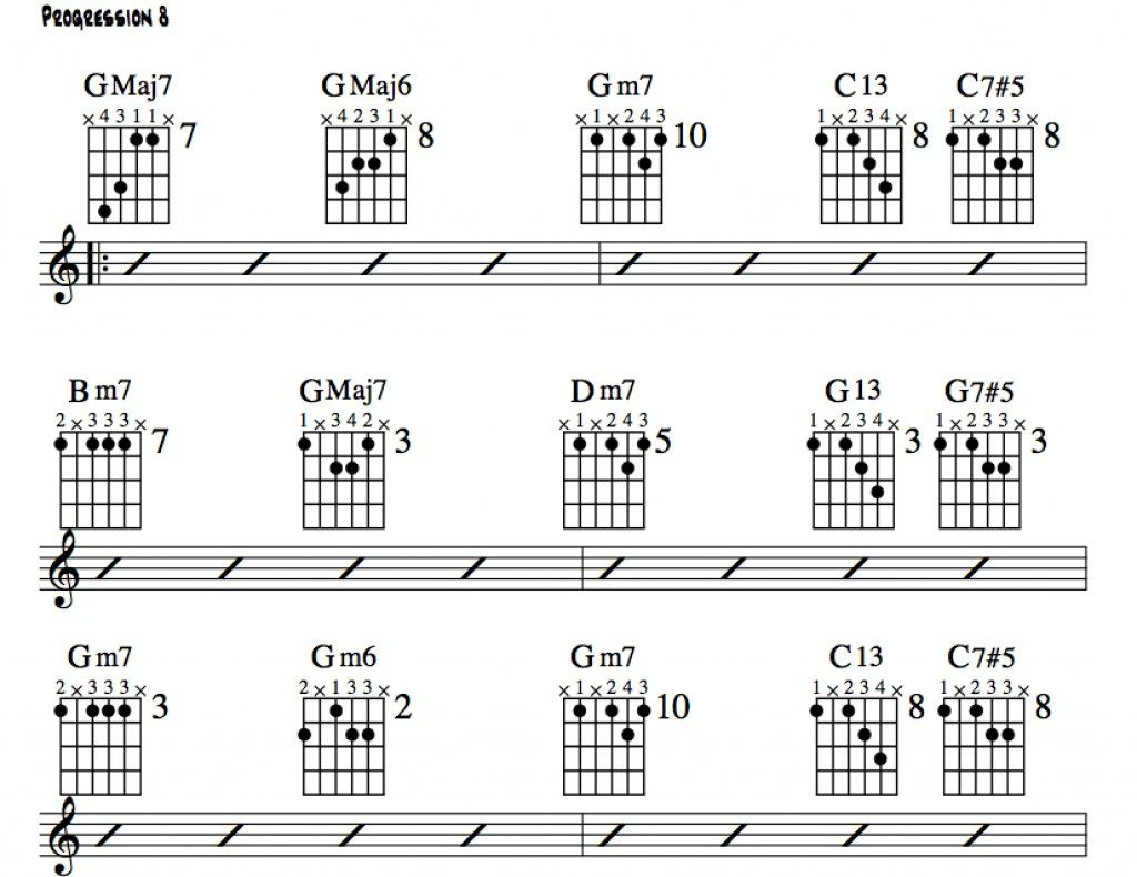 Jazz Guitar Lessons Jazz Chord Substitution Part Three Charts