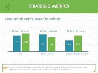 Customer Success Plan Template Customer Success Succession