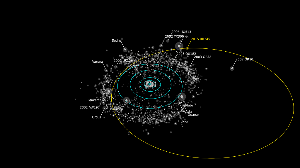New Dwarf Planet Discovered Beyond Neptune