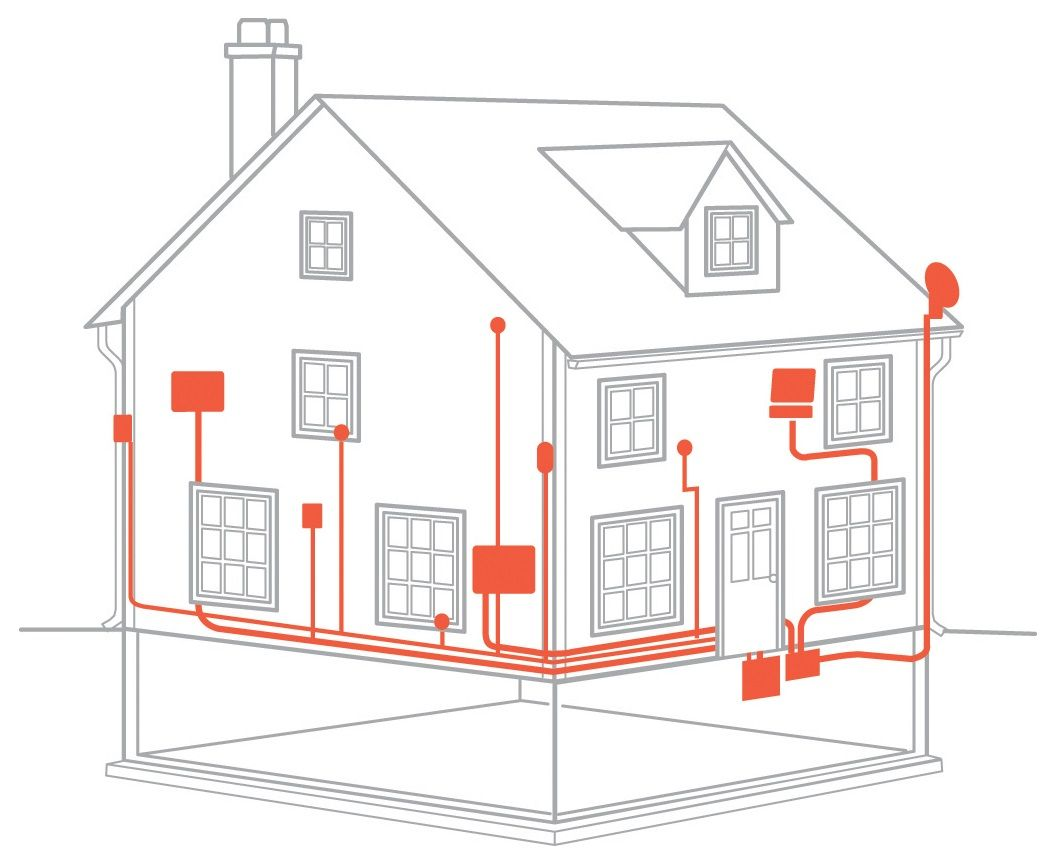 House wires are an important part of the home safety manual but house pooptronica Choice Image