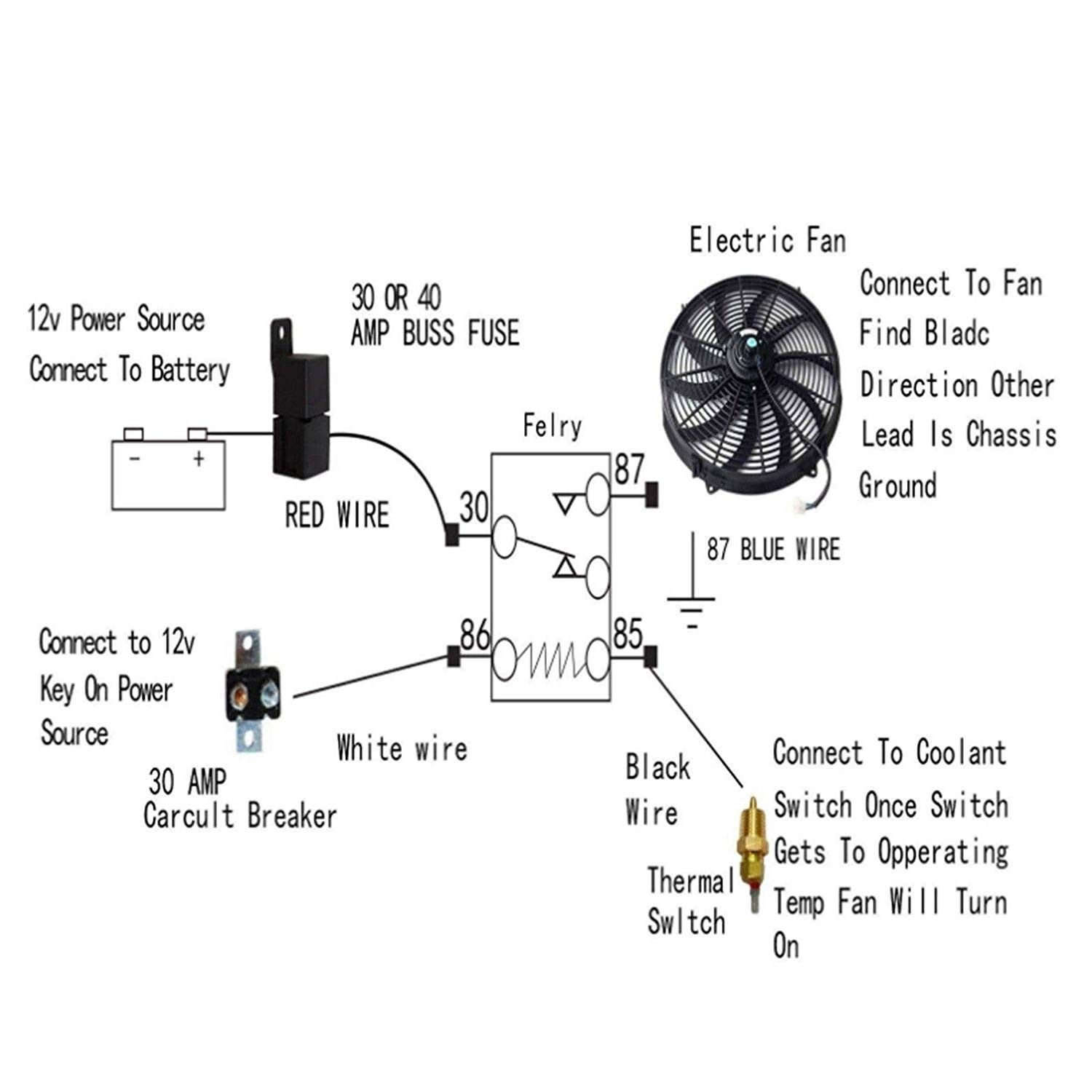 Wiring Harness For Electric Fans
