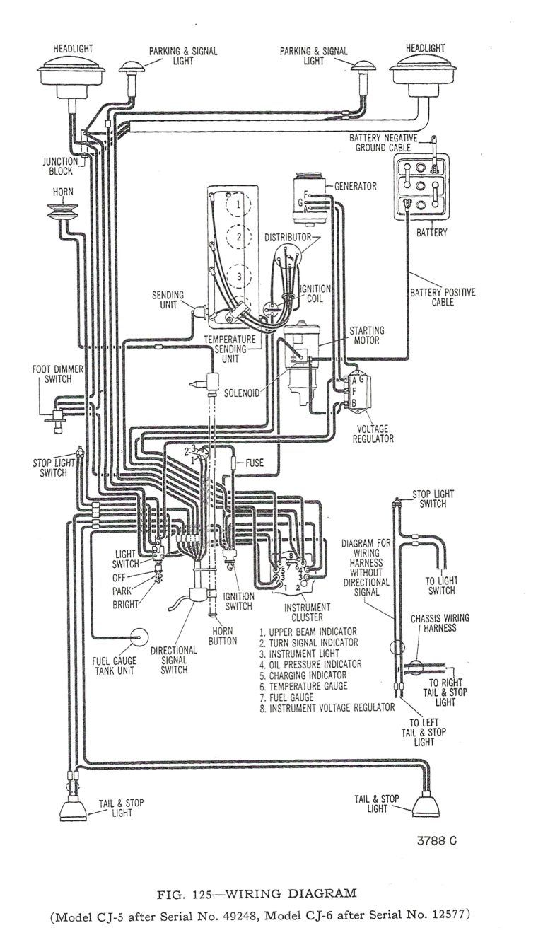 Chassis Wiring Diagram | Wiring Diagram