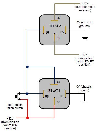 Auto Kill Switch More Detail Car Audio Installation Electrical Projects Basic Electrical Wiring
