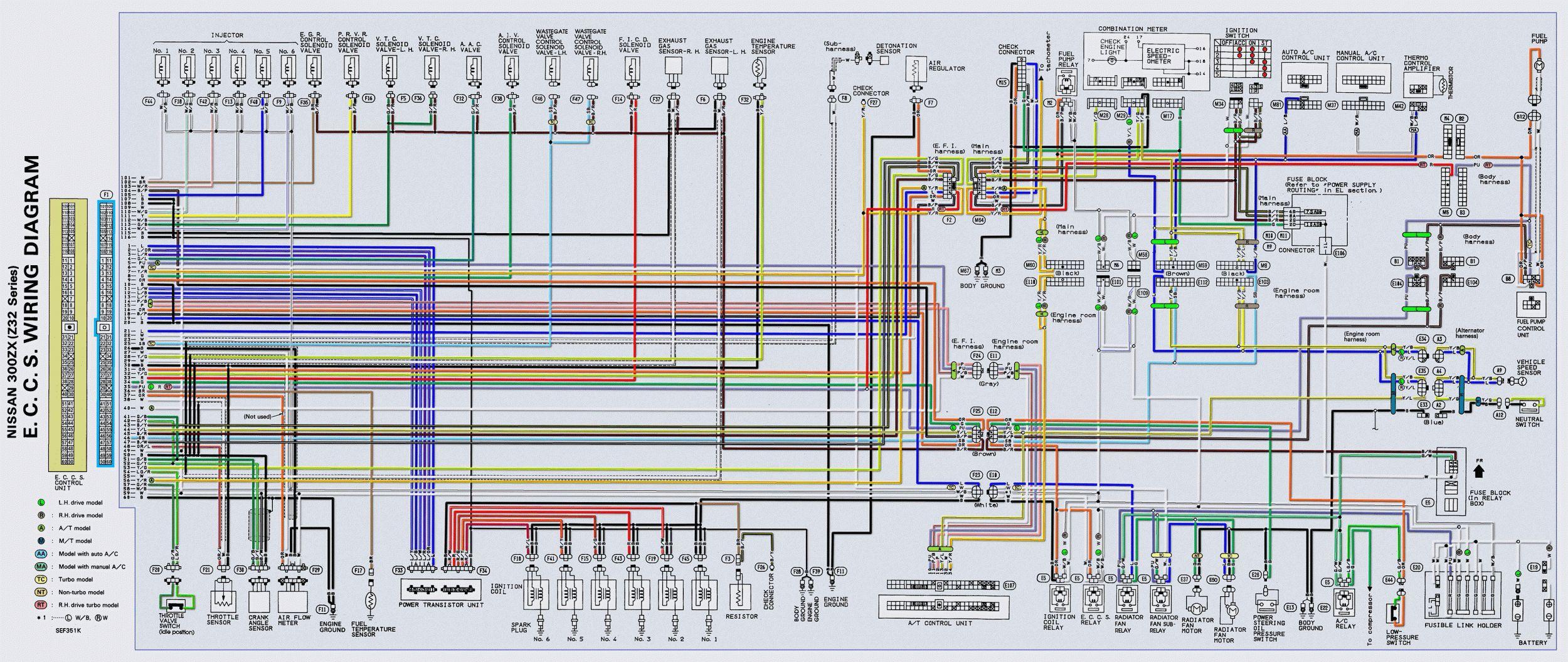 15+ 1990 Nissan 300Zx Engine Wiring Diagram | Nissan 300zx, Nissan, DiagramPinterest
