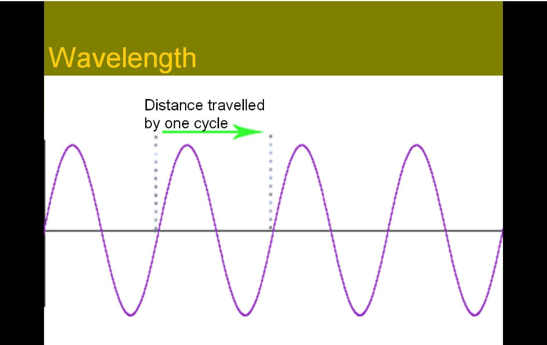 Production of Sound Waves Ultrasound physics, Sound