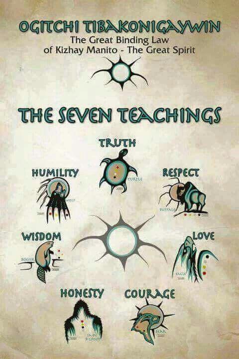 The seven teachings i believe pinterest xamanismo xam e indgena fandeluxe Images