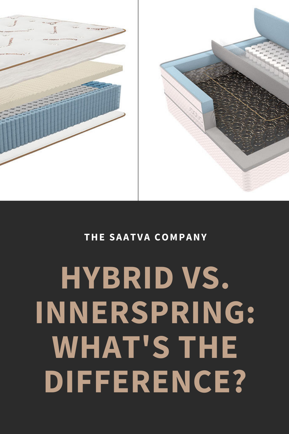 Hybrid Vs Innerspring What S The Difference In 2020 This Or That Questions Hybrid Mattress Hybrids