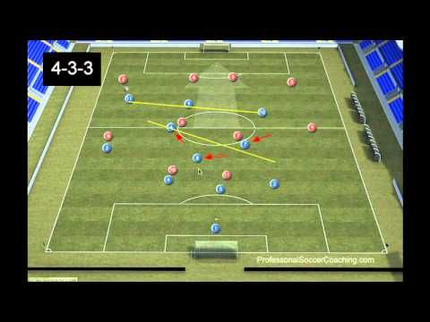 How To Beat 4 3 3 Tiki Taka With A 3 5 2 Tactics And Strategies To Win At Football Youtube Football Drills Football Football Youtube