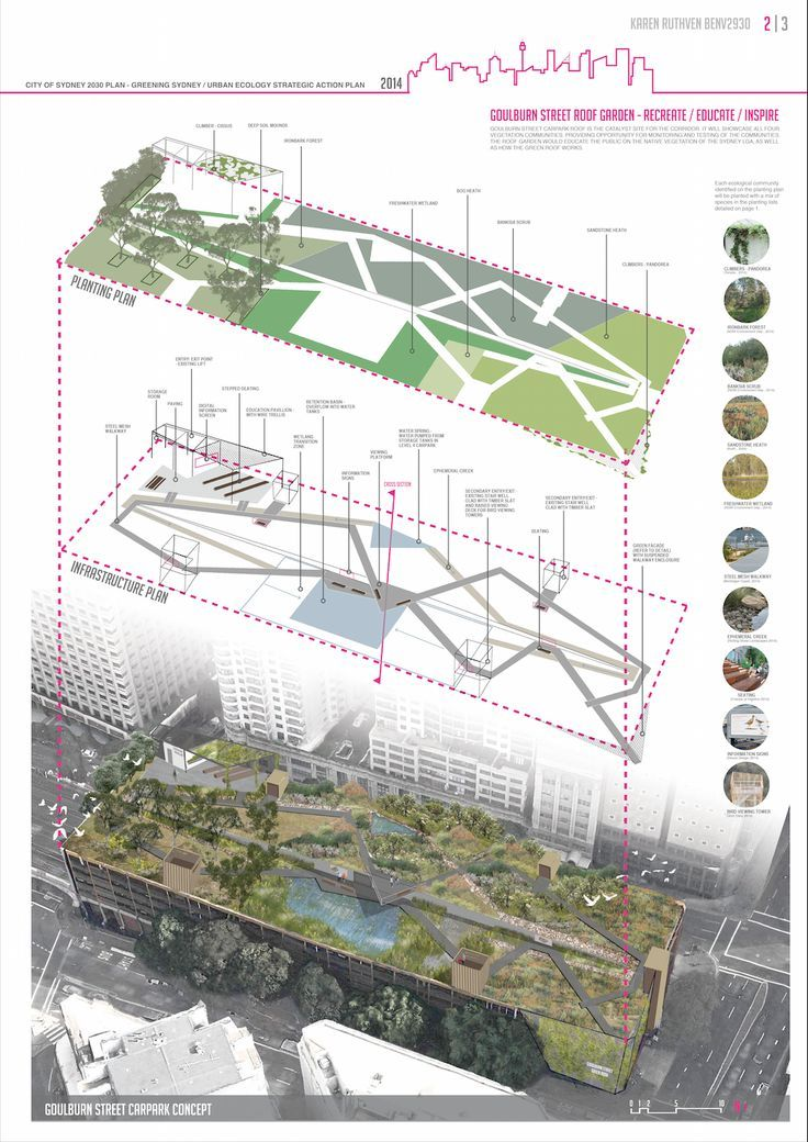 Slow ottawa on pr sentation de projet pr sentation et - Maison familiale design a beijing en china par arch studio ...