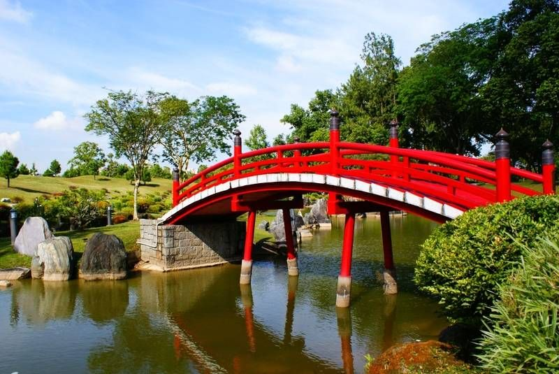 red gardens in japan iconic red bridge in japanese garden - Red Japanese Garden Bridge