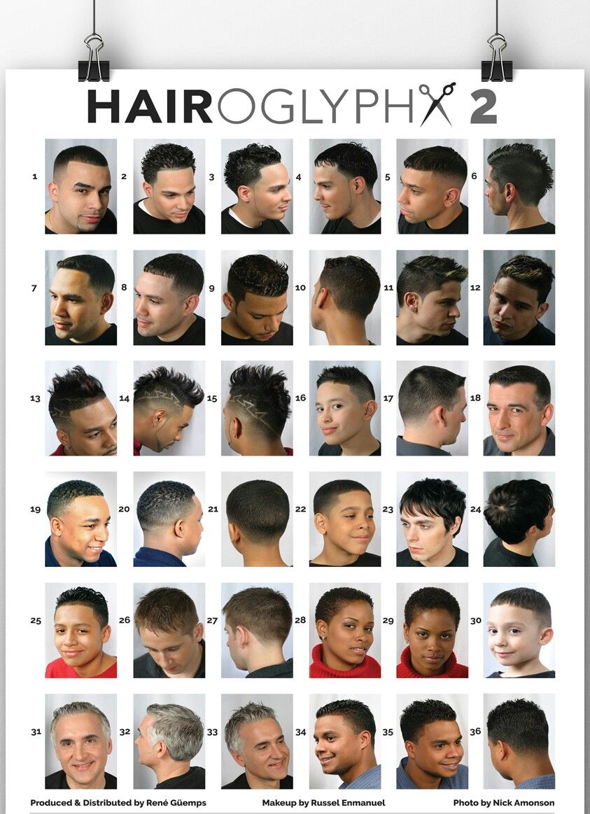 Pin On Barber Poster