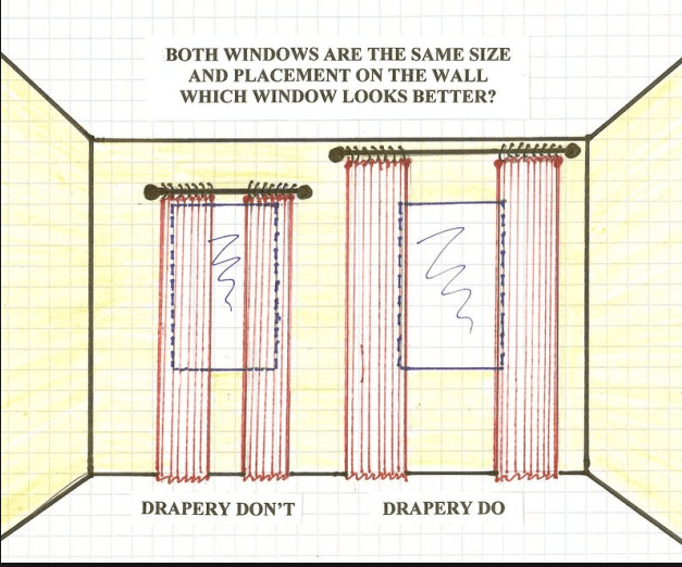 How To Measure For Window Treatmentsrecreateyour Sliding Glass Door Curtains Glass Door Curtains Wide Curtains