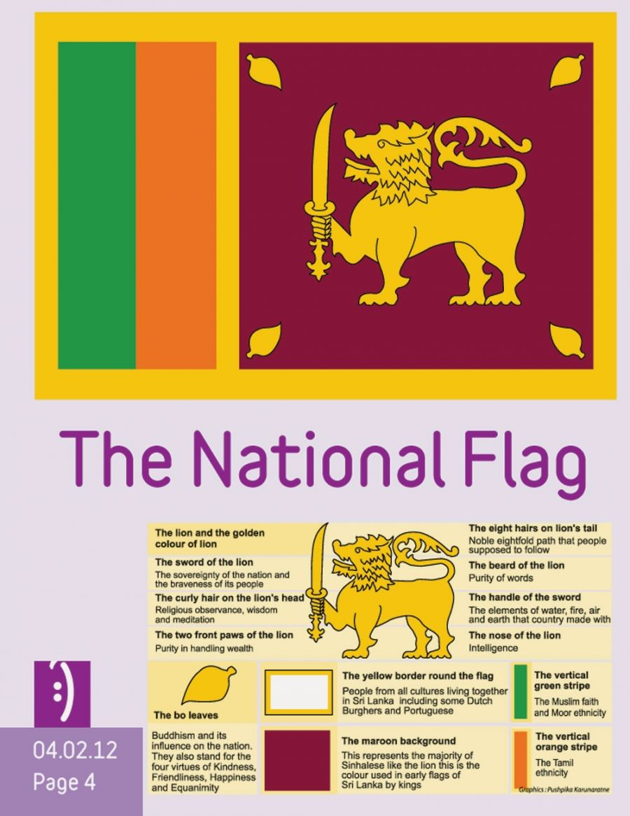 Nation Lk The National Flag National Flag Flag National