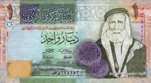Currencies Arab Countries Google Search Currency Money Numismatics