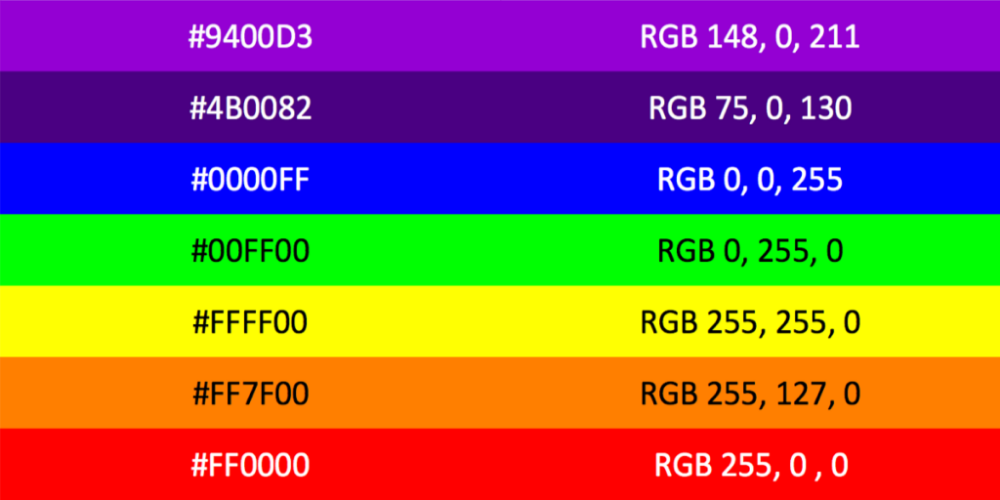 Vibgyor Rainbow Color Codes With Images Rainbow Colors Color