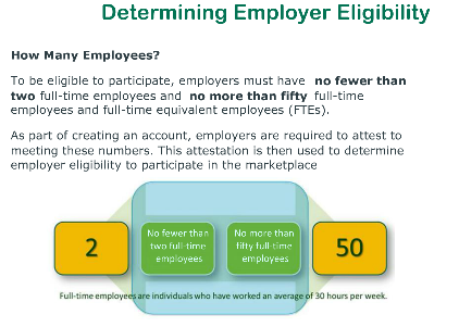 Employers With Between 2 50 Employees Should See This Full Time