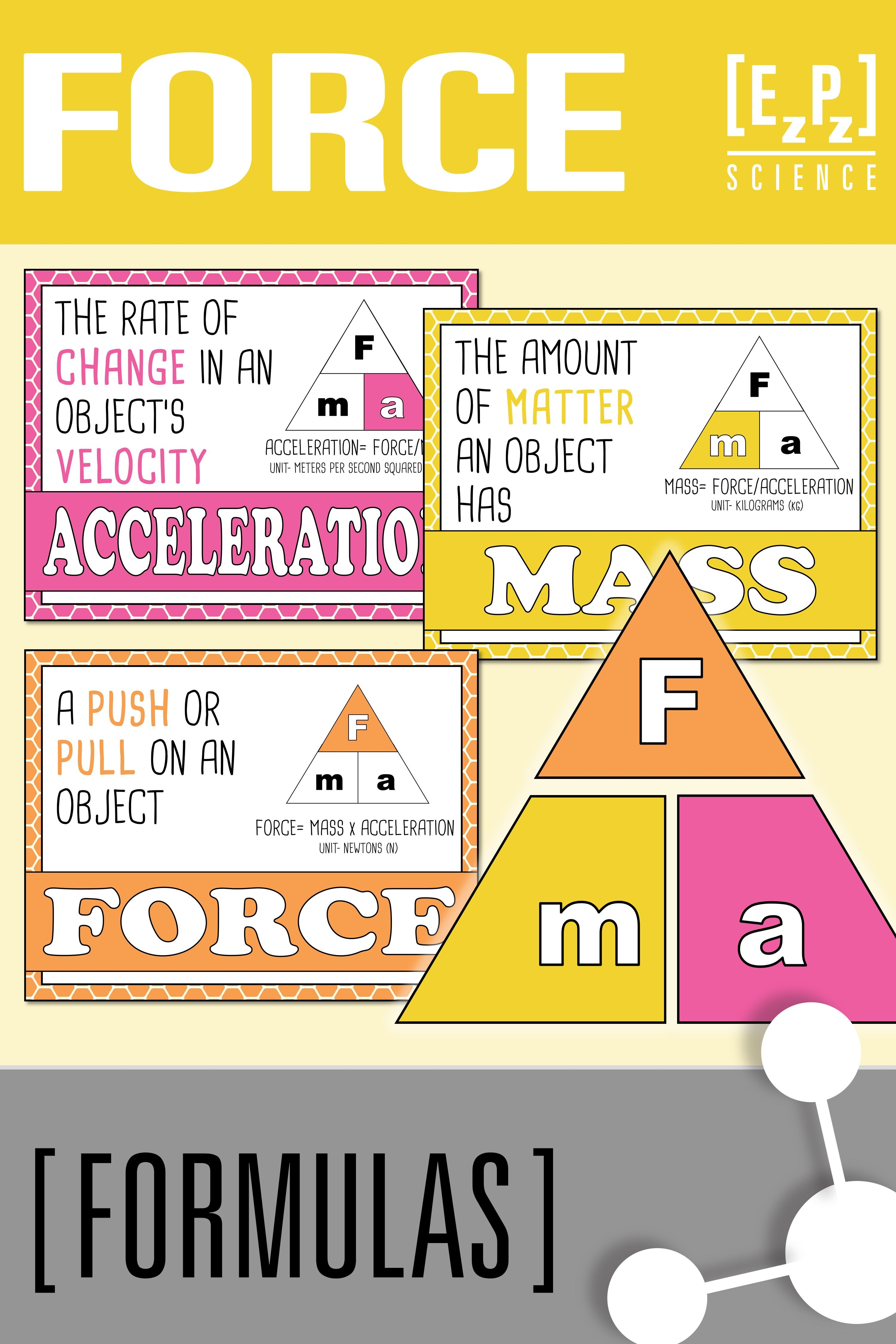 Make Learning Calculating Force A Breeze With These Force