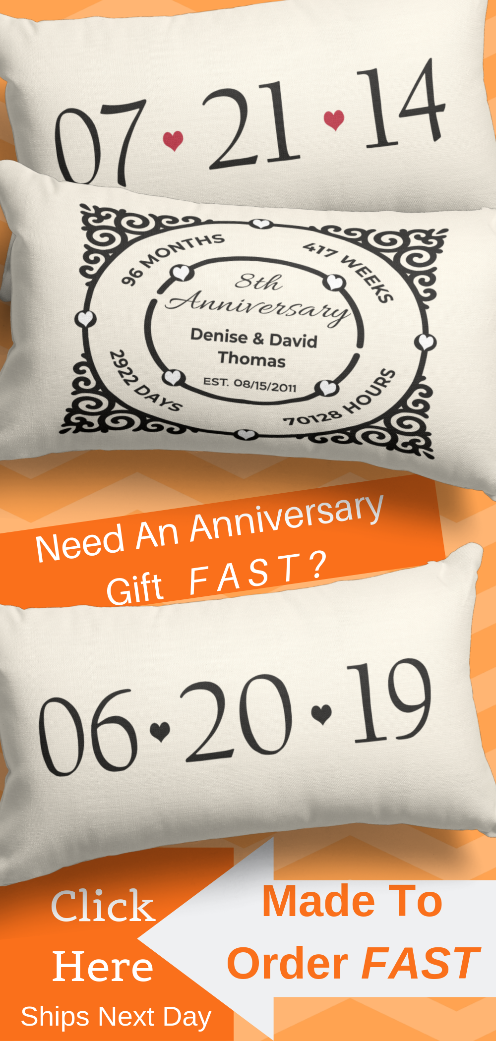 wedding anniversary gifts for parents, anniversary date