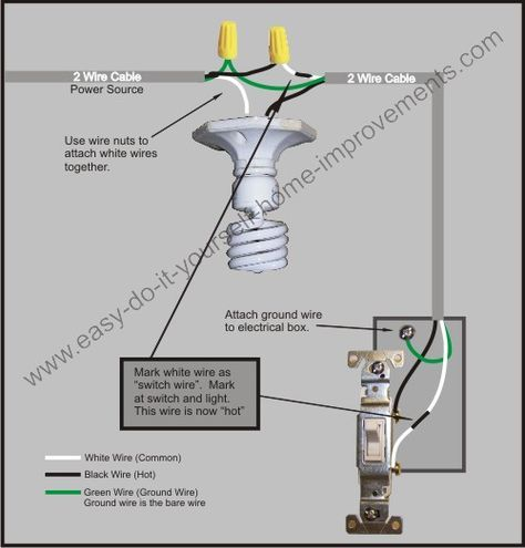 Light Switch Wiring Diagram Light Switch Wiring Home Electrical Wiring Electrical Wiring