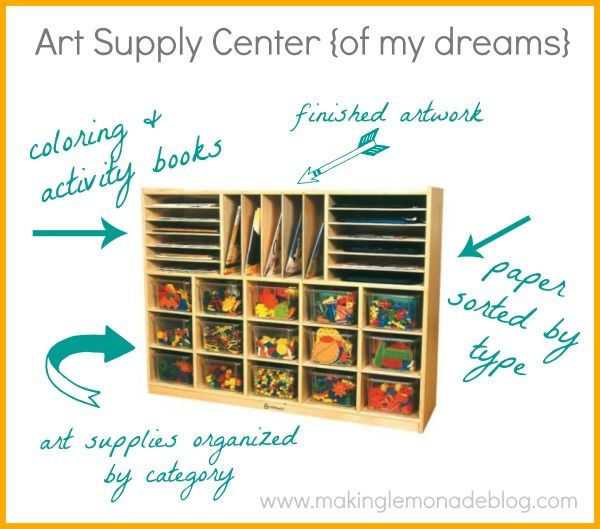 10 Favorite Craft Supplies for Creative Kiddos