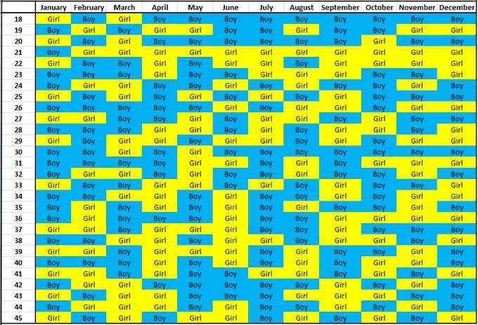 نادي العرب On Twitter Chinese Baby Calendar Baby Calendar Calendar