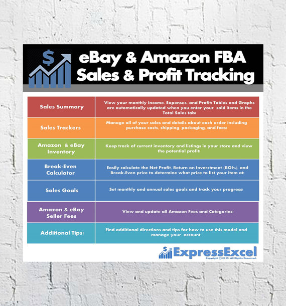 eBay + Amazon FBA Seller Sales  Profit Google Spreadsheet + Break