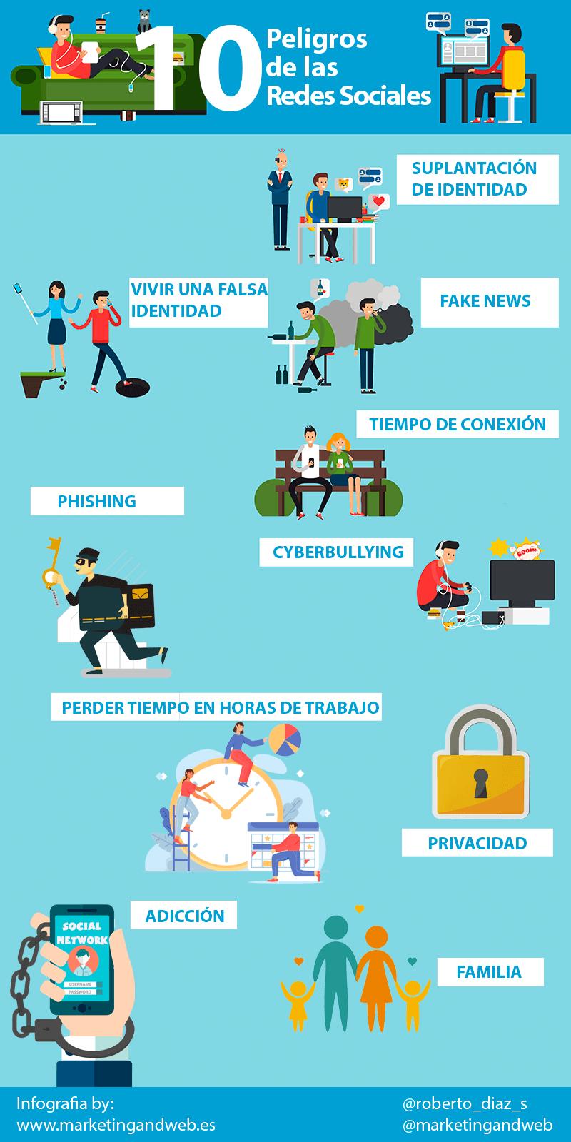 10 Peligros De Las Redes Sociales Infografia Socialme Tecnologias De La Informacion Y Comunicacion Seguridad En Internet Para Niños Redes Sociales Para Niños