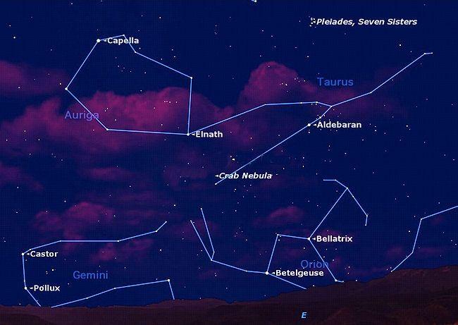 Crab Nebula & Pleiades - Taurus | Crab nebula ...