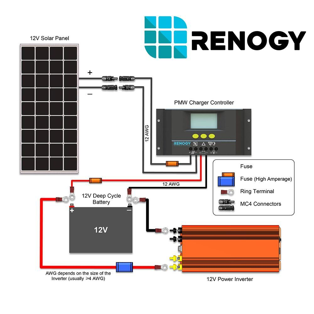 medium resolution of amazon com renogy 100 watts 12 volts monocrystalline solar panel patio lawn