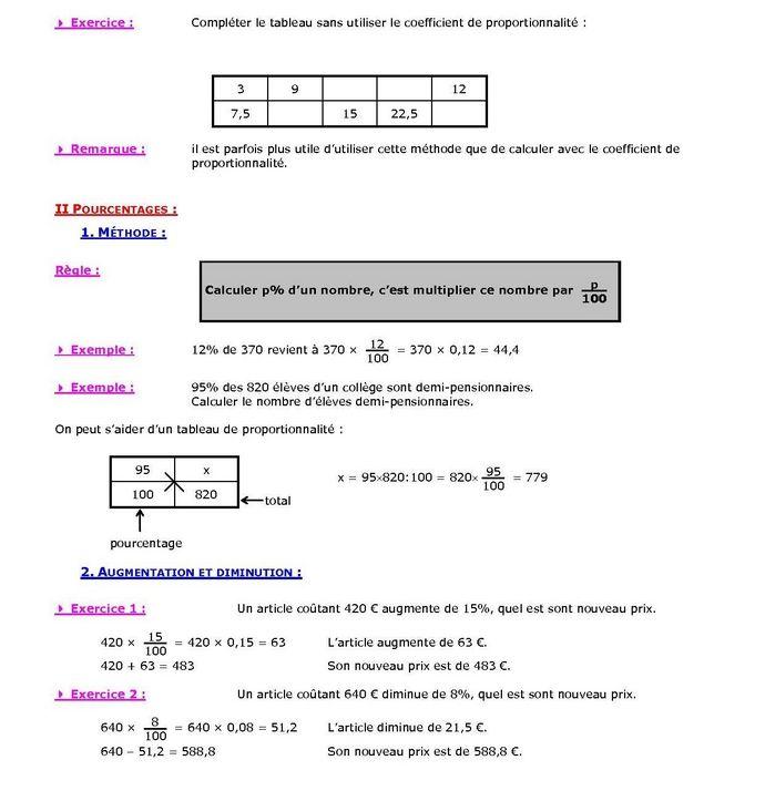 Top Proportionnalité et pourcentages : cours de maths en 6ème   Mat  CF99