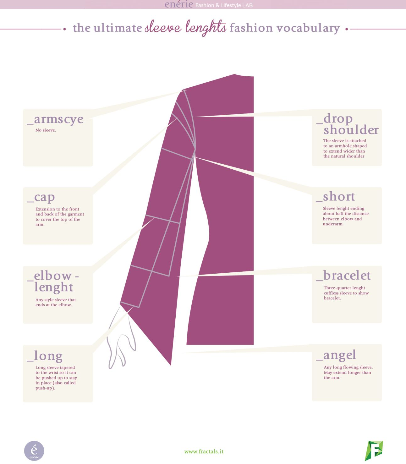 The Ultimate Sleeve Lenghts Fashion Vocabulary | Prendas en ingles ...