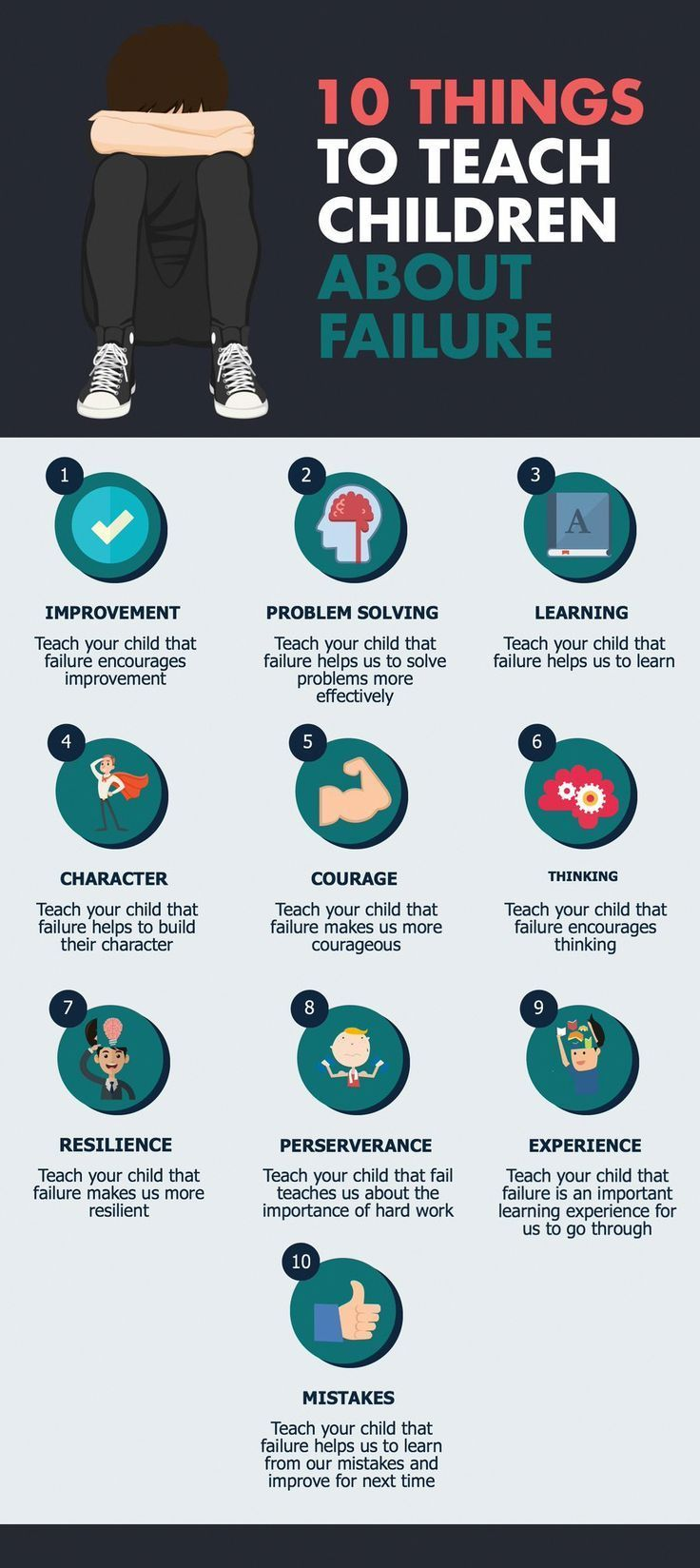 10 Things To Teach Children About Failure #parenting