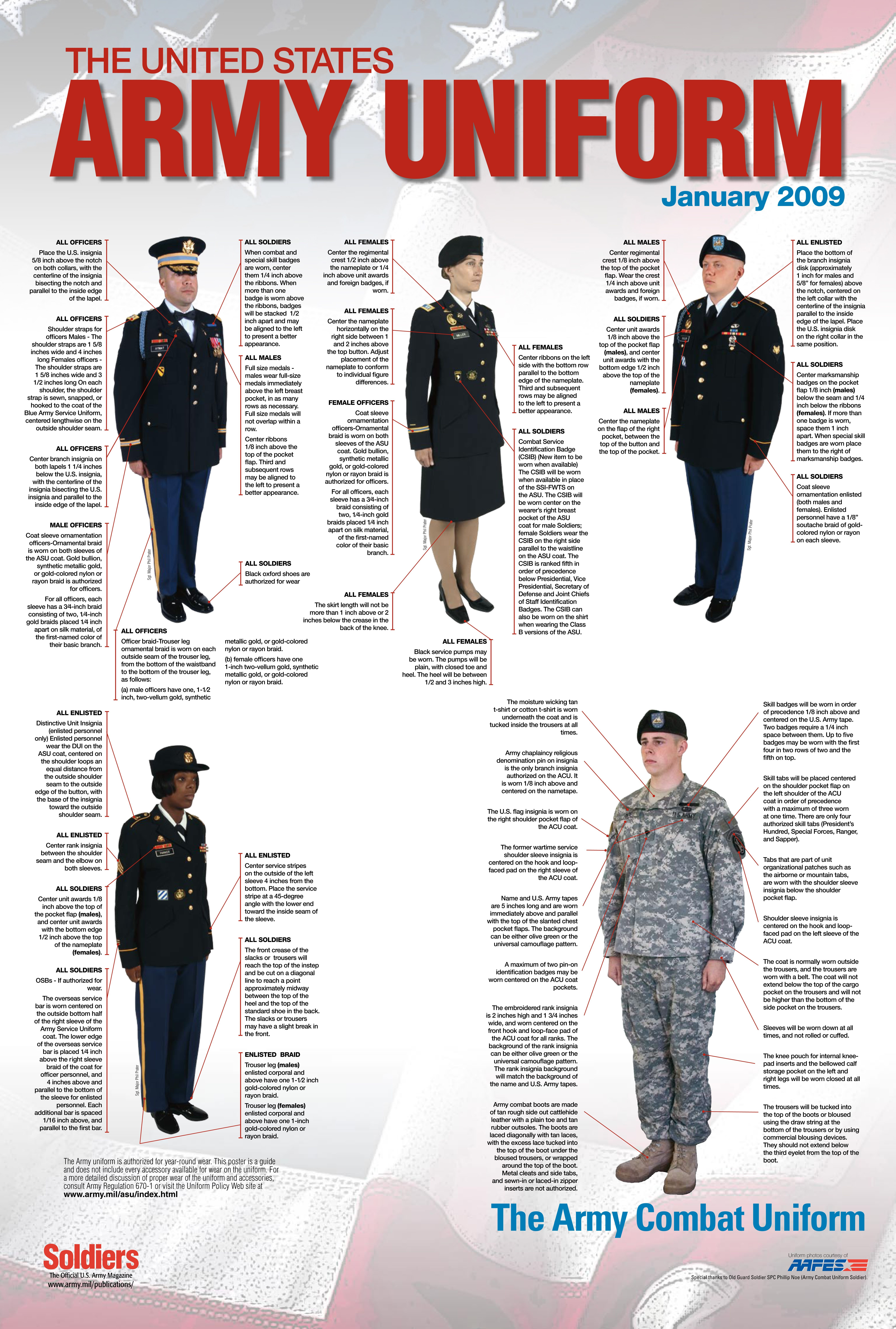 Army Service Uniform Regulations Army Asu Uniform Poster