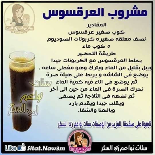 Pin By Mon Tahaaa On Juice Fruit Drinks Food And Drink Drinks