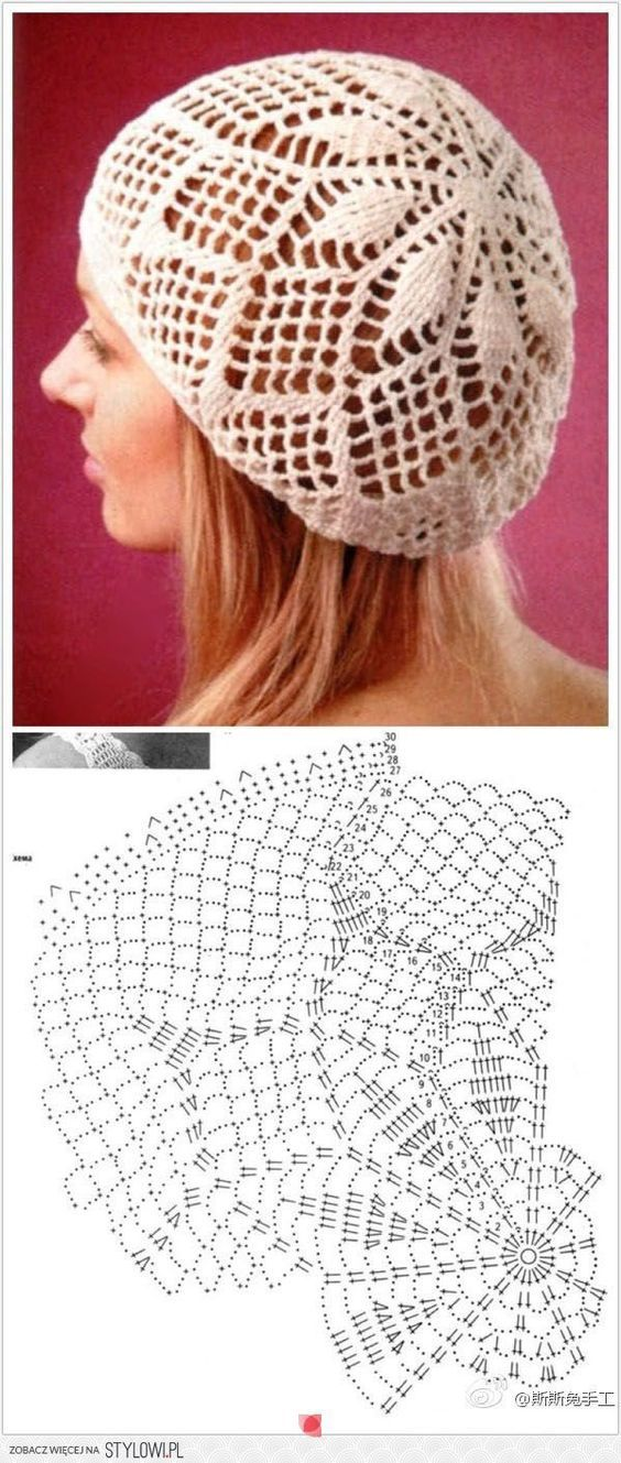 5-como-hacer-un-gorro-en-crochet-para-mujer   curiocidades   Pinterest