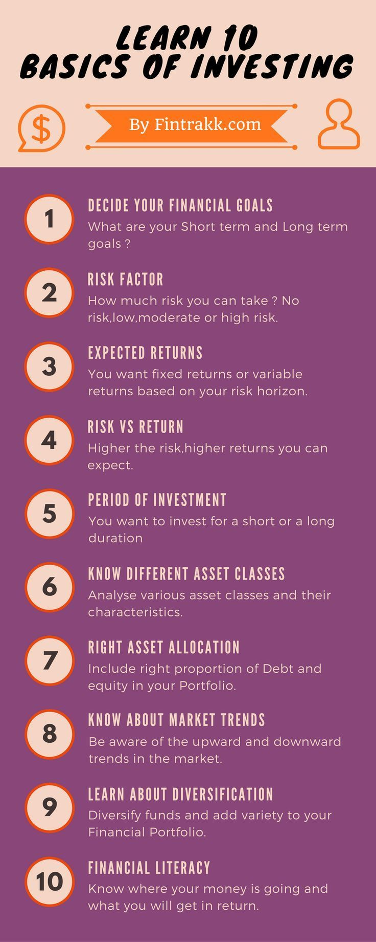 Investing Infographic,how to invest,Investing basics