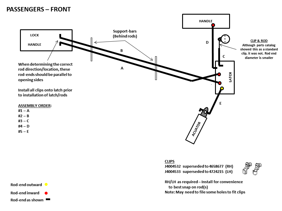 Jeep Cherokee Power Lock Diagram